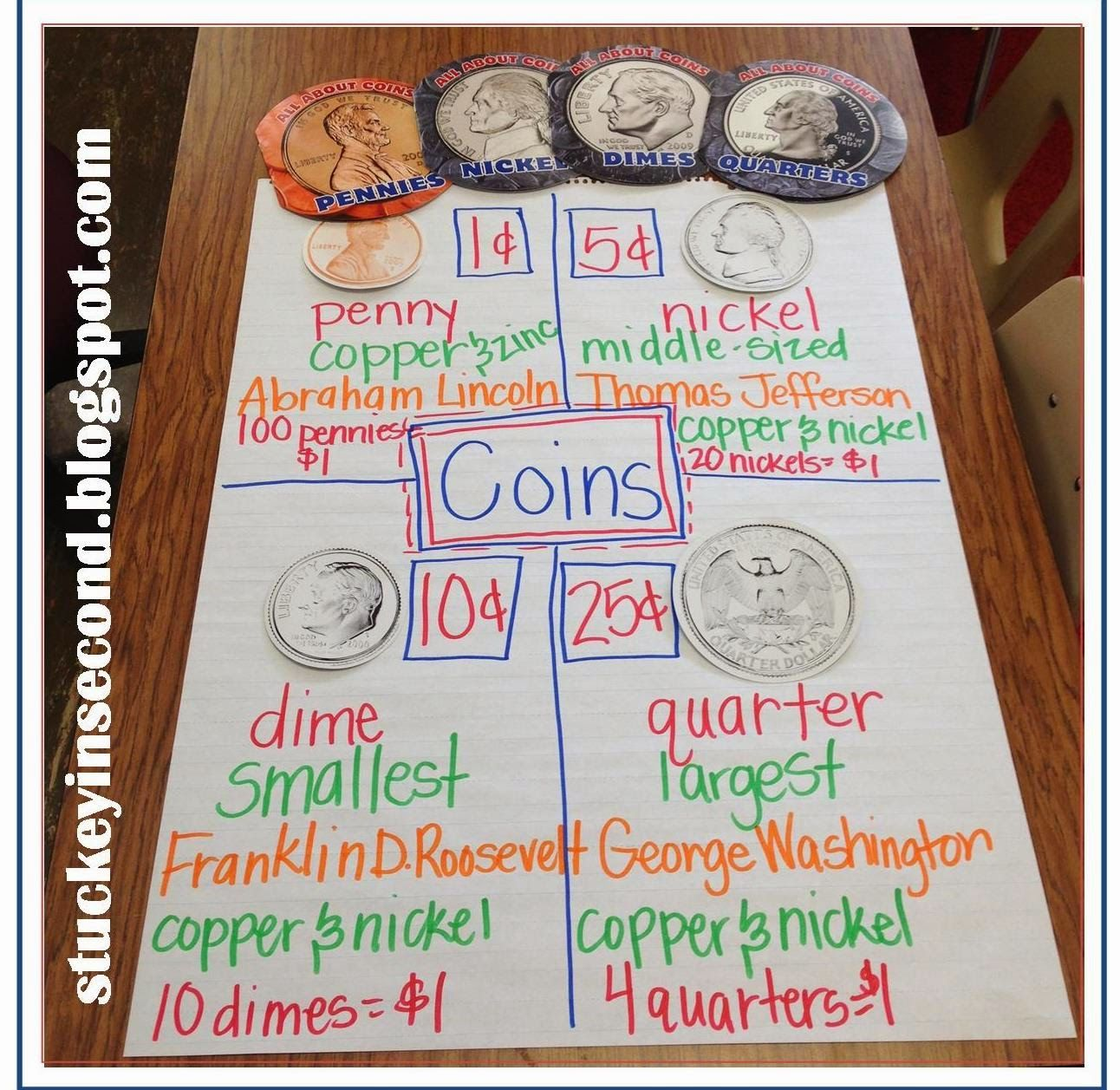 Stuckey In Second Introducing Coins Counting Money Counting Coins Money Math Kindergarten Anchor Charts [ 1257 x 1292 Pixel ]