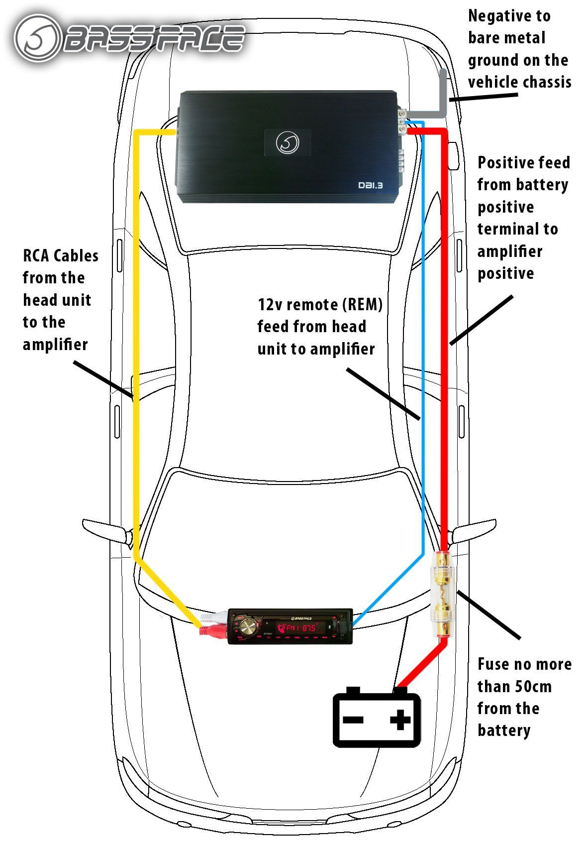 Pin On Car Audio Systems