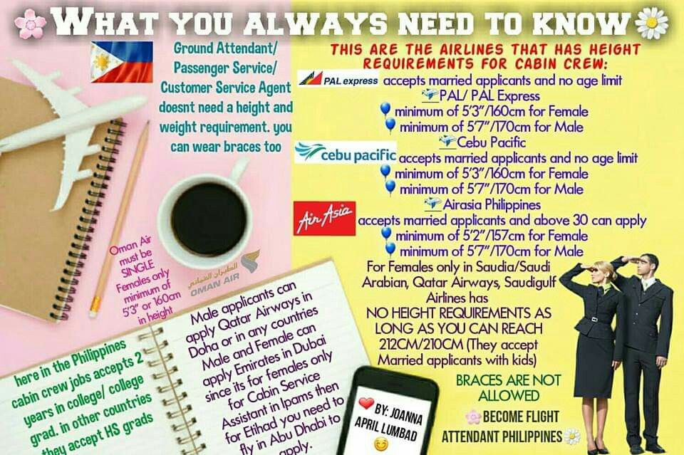 Cabin crew or flight attendant requirements and