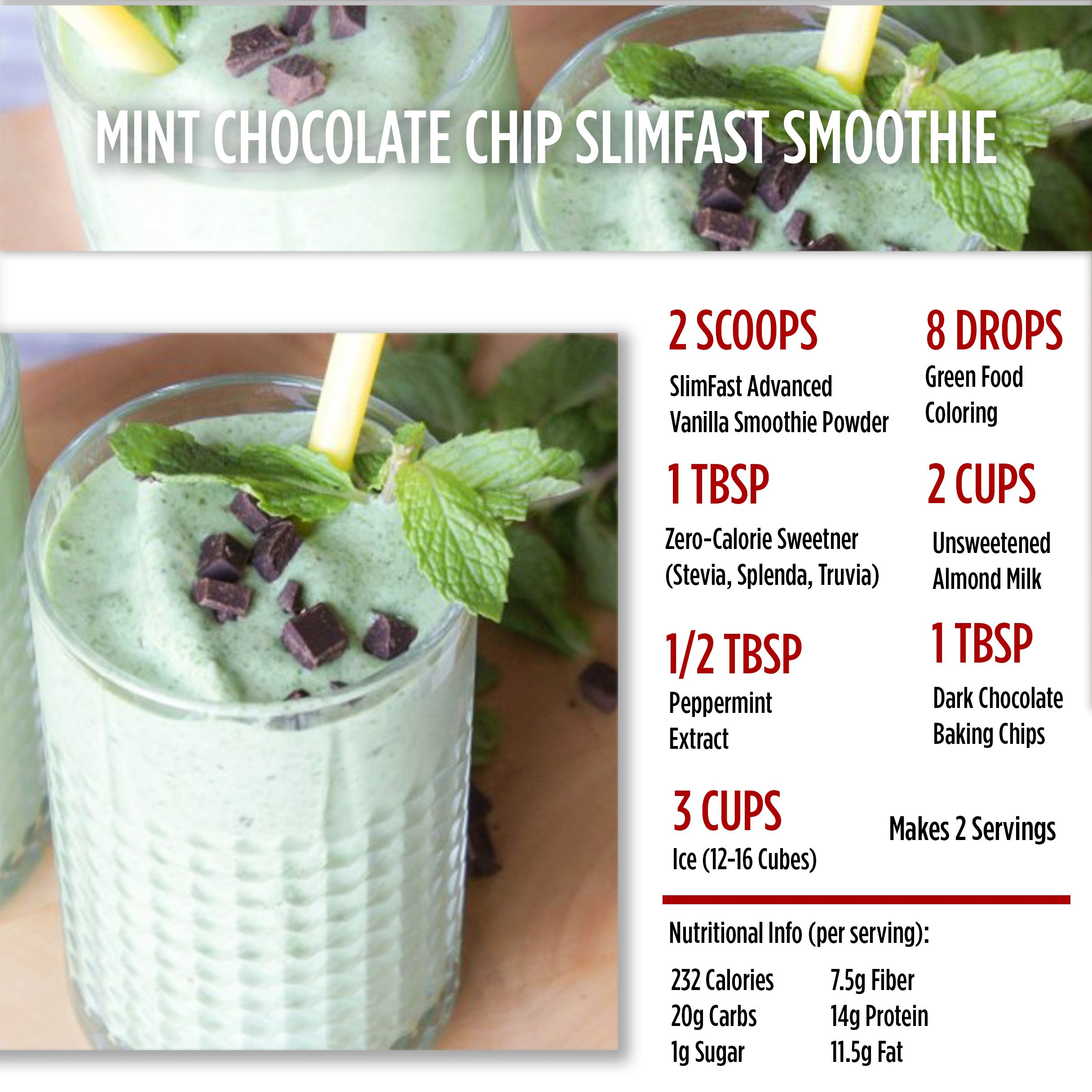 Hey all you mint chocolate chip lovers! Here's a protein packed ...