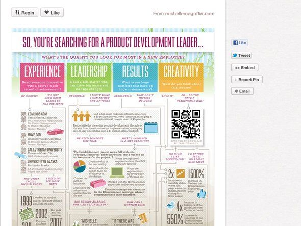 7 Cool Resumes We Found On Pinterest Creative, Personal branding - linkedin resume examples