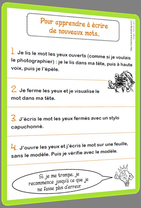 Memoriser Une Orthographe Nouvelle Fiches Memo Enseignement Astuces Pour L Ecole