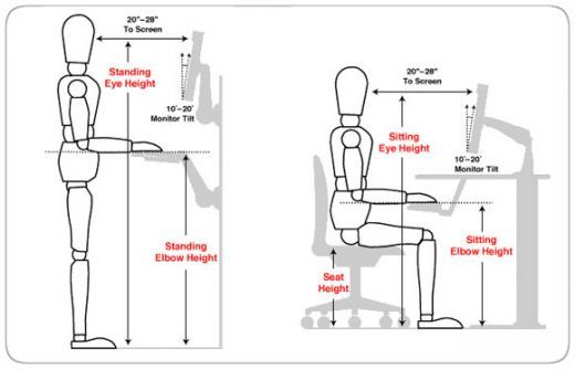 Find A Ergonomic Standing Desk Or Learn More About The Ergonomics Of