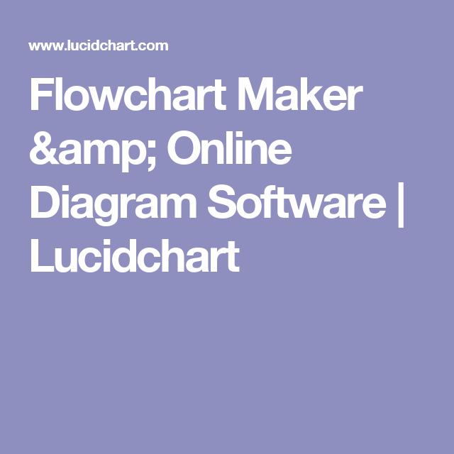 Flowchart Maker Online Diagram Software Lucidchart Tools