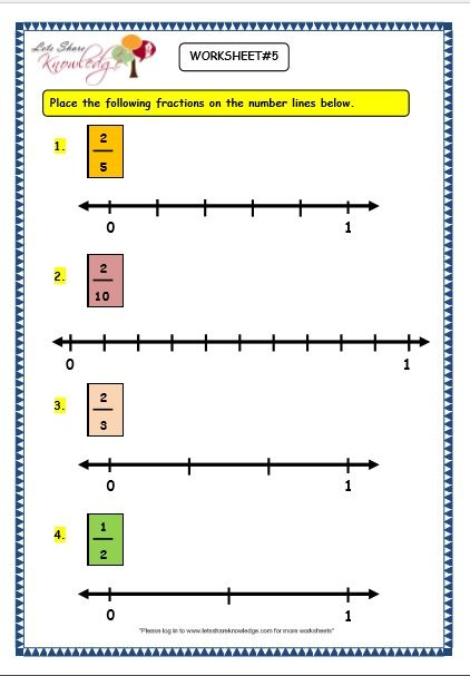 Laura Candler S Fraction File Cabinet Fractions Math Fractions Ordering Fractions