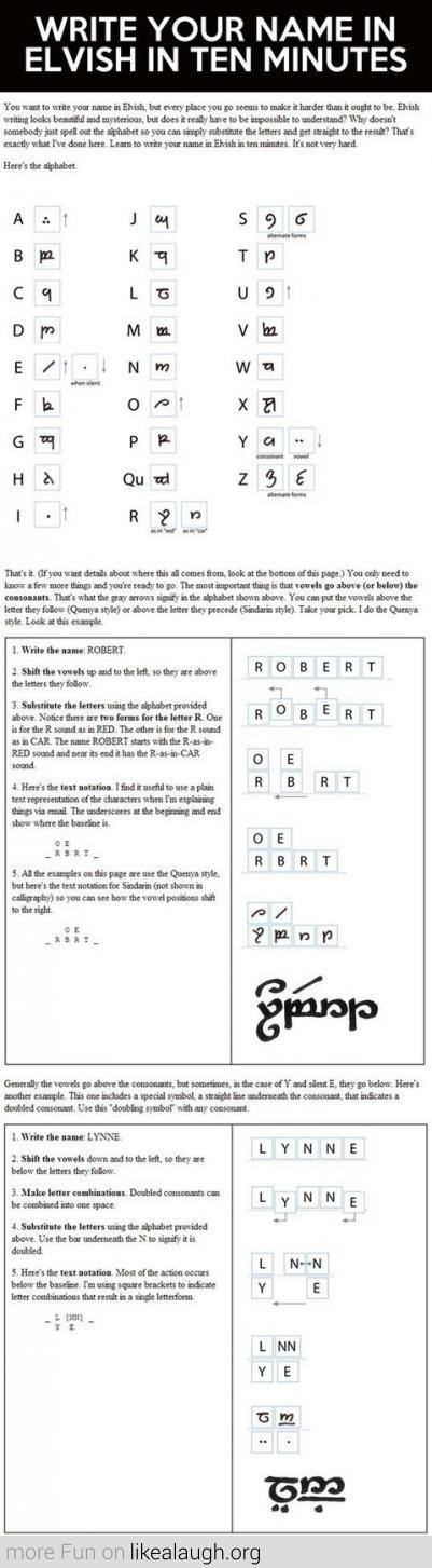 Write your name in Elvish