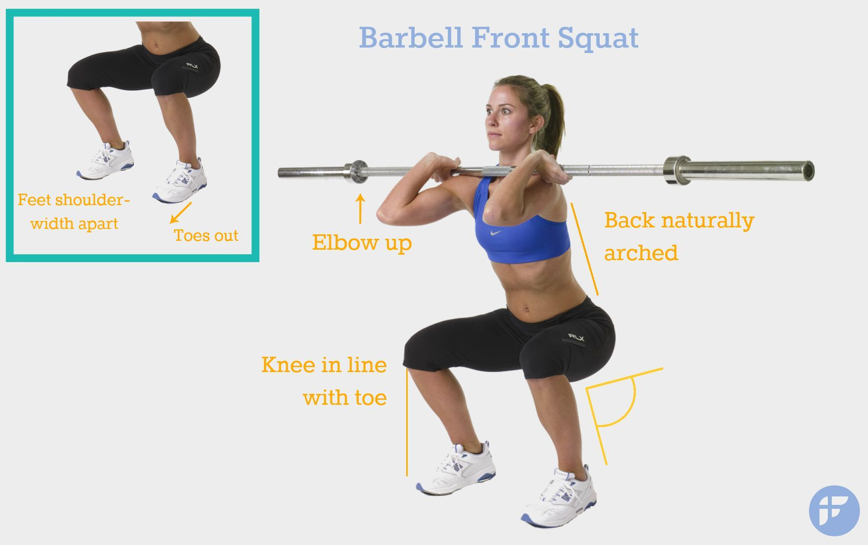 Watch Basic Strength Training and Good Form video