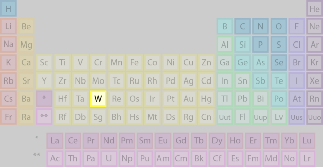 Where is gold found on the periodic table pinterest periodic table where is tungsten found on the periodic table urtaz Image collections