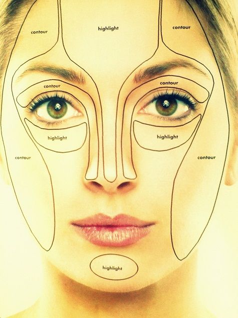 Where How To Contour Highlight Your Face You Will Use Three Shades Of Color 1 Matches Your Makeup For Round Eyes Colors For Skin Tone Contour Makeup