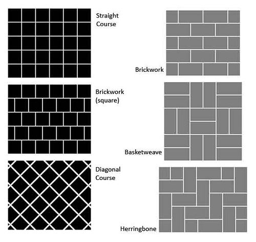 Tile Patterns Flickr Photo Sharing 12x24 Layout Kitchen