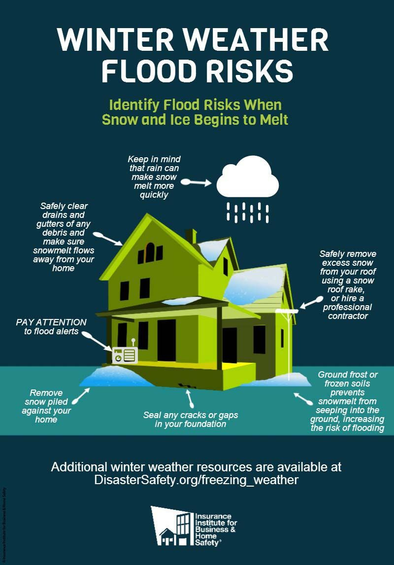 How You Can Prepare For Possible Flooding After Severe Winter