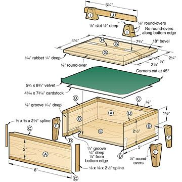 Keepsake Box Woodworking Plan Will Build Pinterest Woodworking