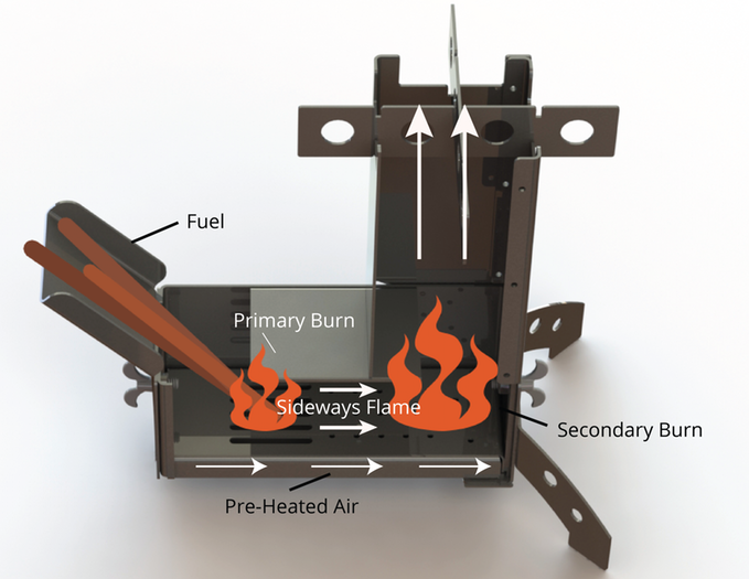 Hot Ash Heat Diagram Pinteres