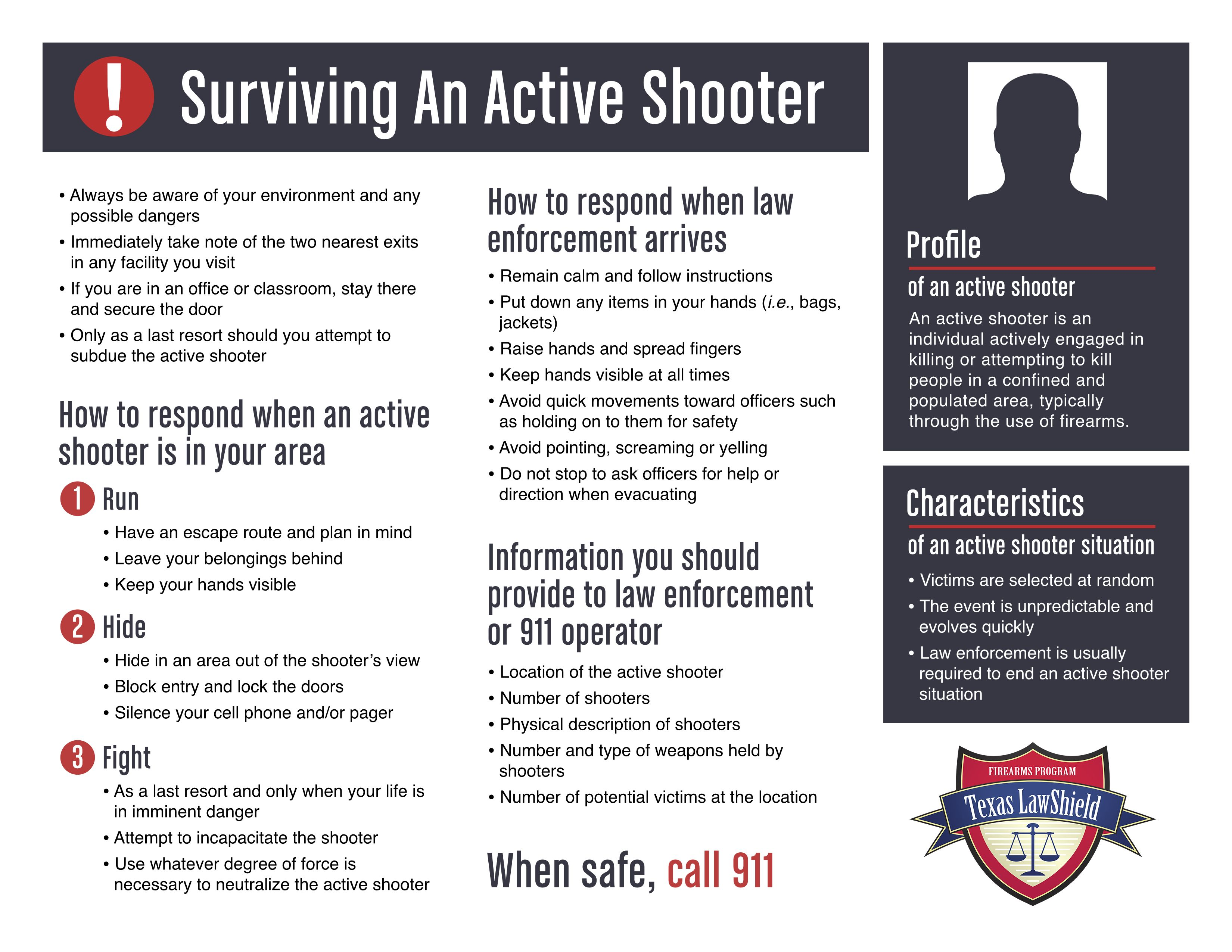 """Here's the hand out from our Texas Law Shield """"Surviving"""