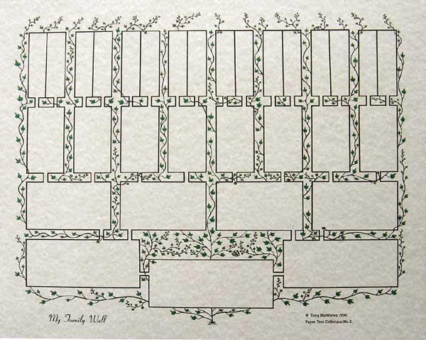 my family wall pedigree chart 5 generation genealogy ideas