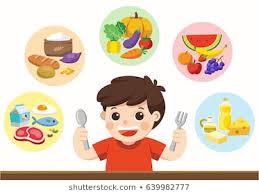 Comida Saludable Ninos Buscar Con Google Comidas Saludables Para Ninos Nutricion Para Ninos Como Dibujar Ninos