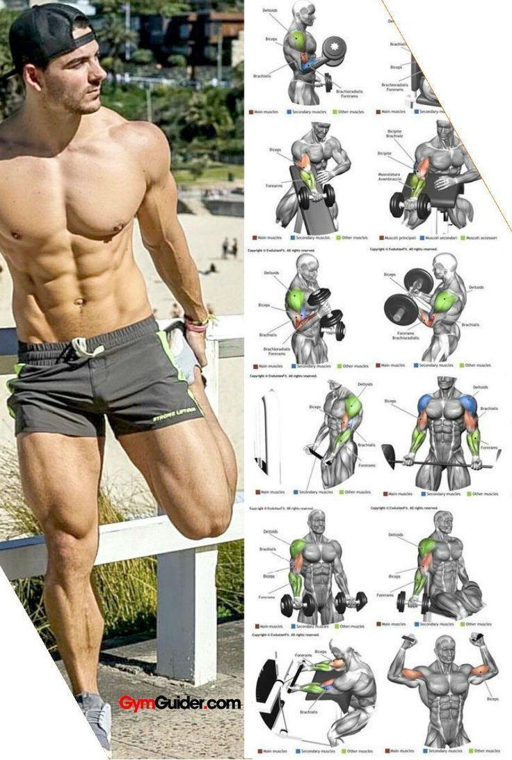 Back-to-back dumbbell exercises to build full-body strength and fatigue   - Fitness - #Backtoback #B...