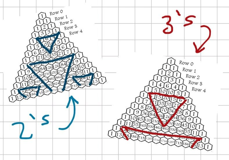 coloring Pascal's triangle, Math concepts, Binomial theorem