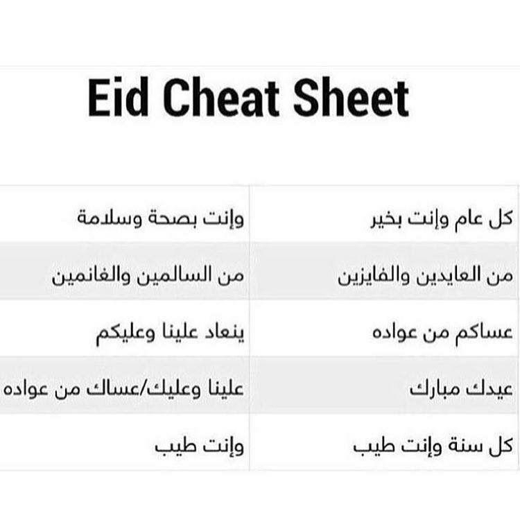 Eid Cheating Lisle Cheating Cheat Sheets