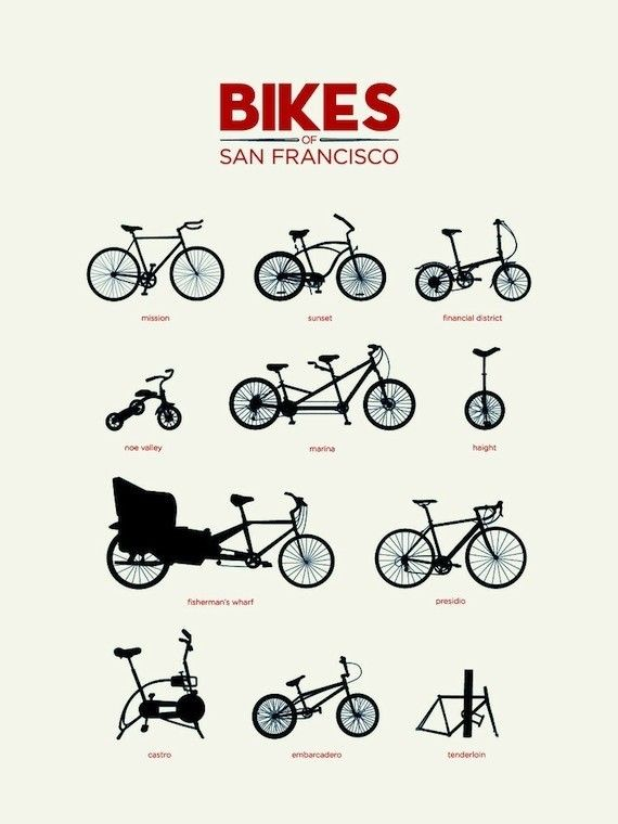Infographic What Does Your Bike Say About Your Neighborhood