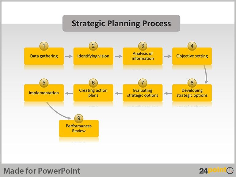 strategic planning: the right game plan can take you places! | bsf, Presentation templates