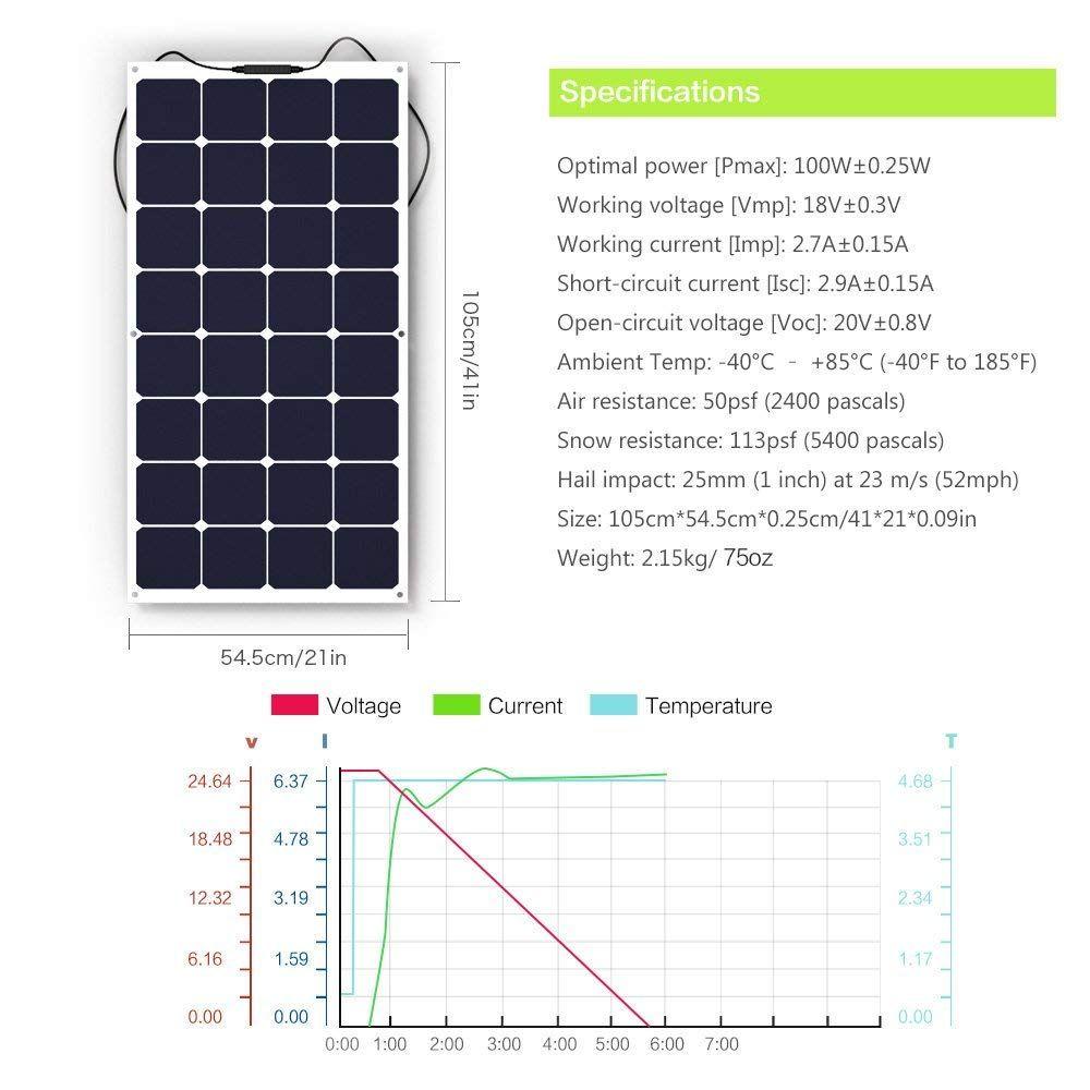 Allpowers Solar Panel 100w 18v 12v Bendable Flexible Solar Charger Solar Panels Solar Module Solar Charger