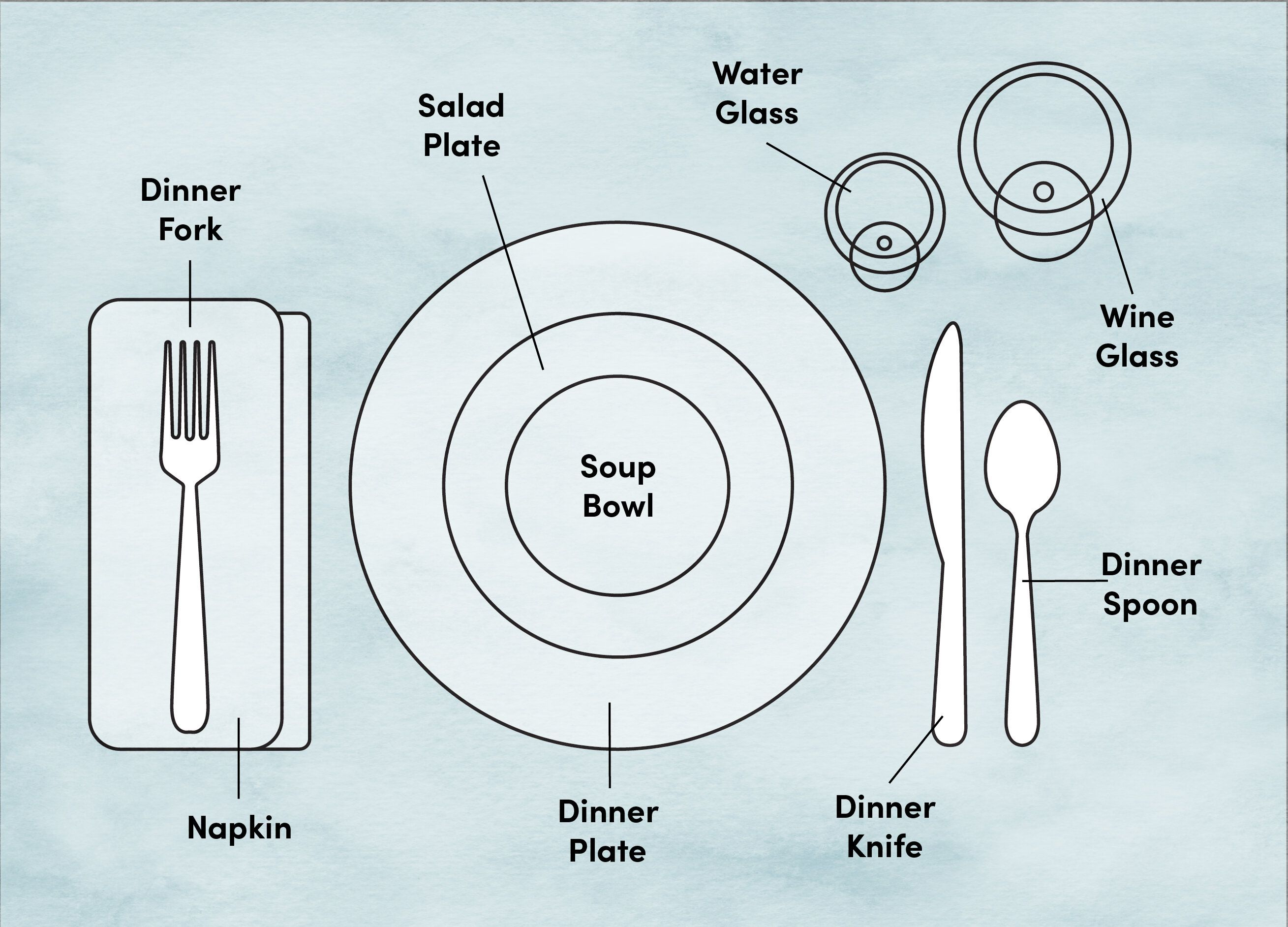Etiquette Training Proper Place And Table Setting Diagram Wayfair Table Setting Diagram Proper Table Setting Dining Etiquette