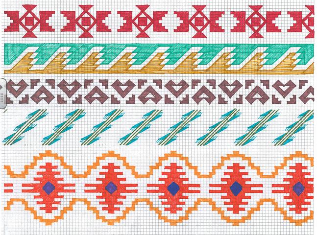 Native American Motifs Cool Cross Stitch Point De
