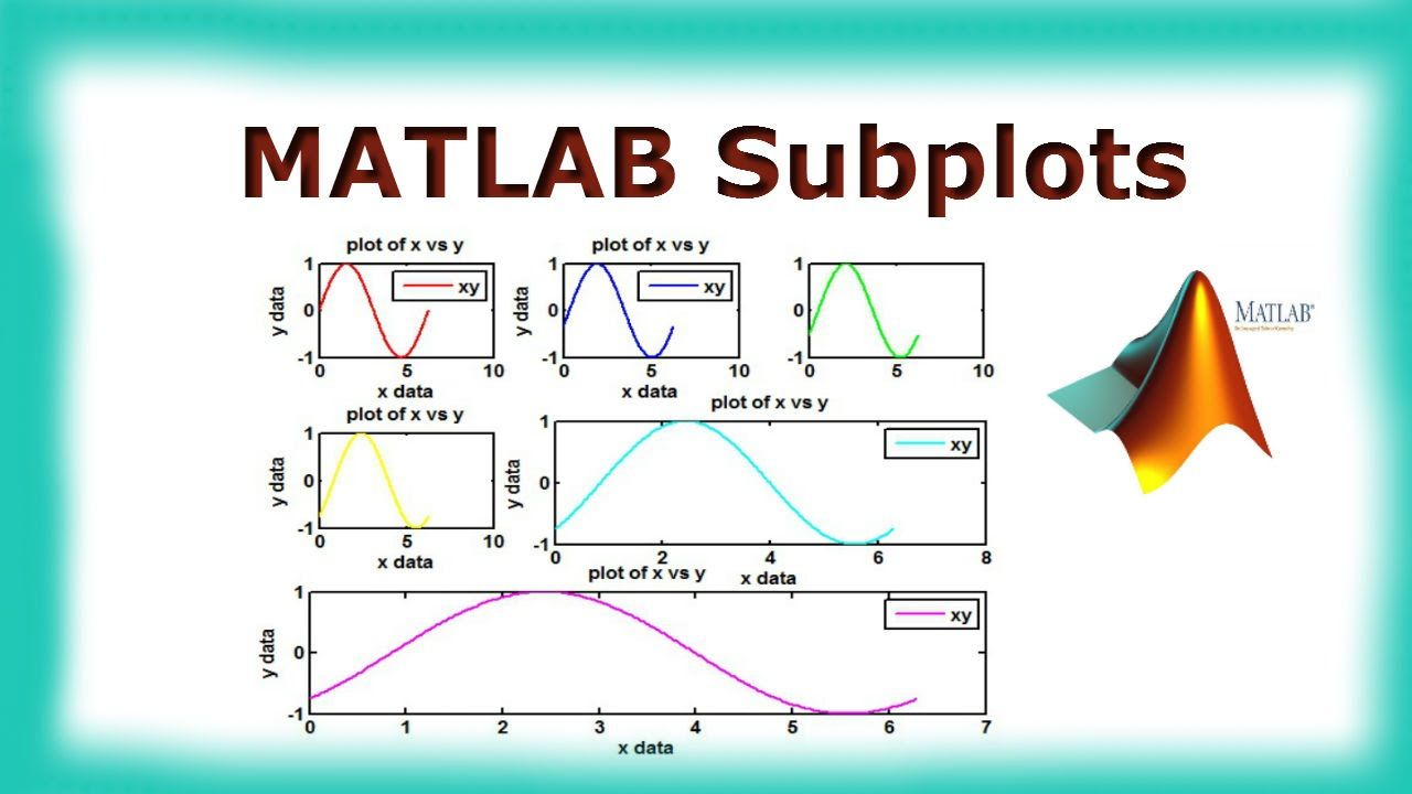Multiple graphs or plot overlays in same matlab plot matlab for multiple graphs or plot overlays in same matlab plot matlab for beginners pinterest overlays buycottarizona Image collections