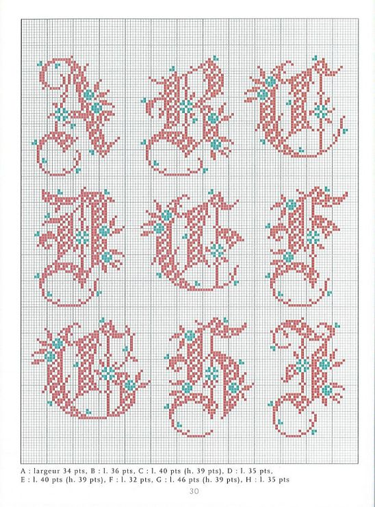 3 cross stitch alphabets christmas part 1