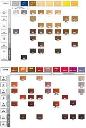 Redken Shades Eq Gloss Color Chart