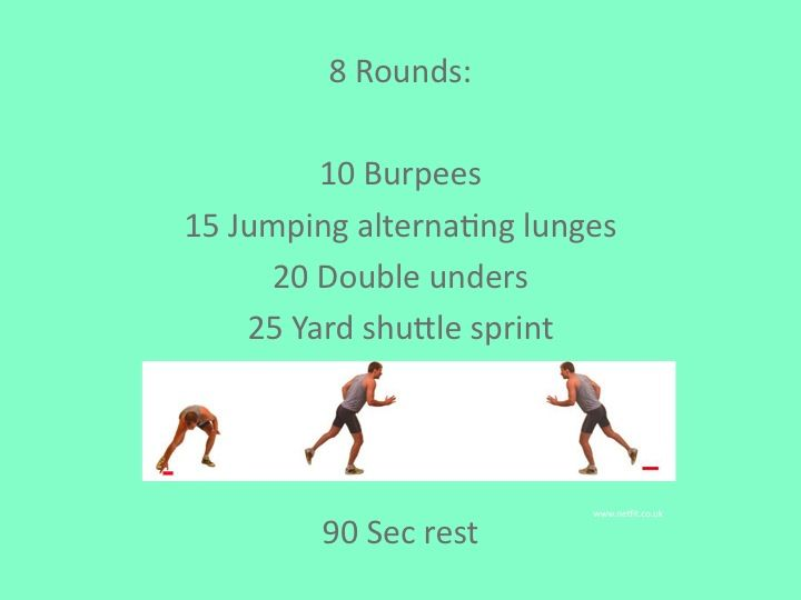 Crossfit wod pinterest workout and exercises