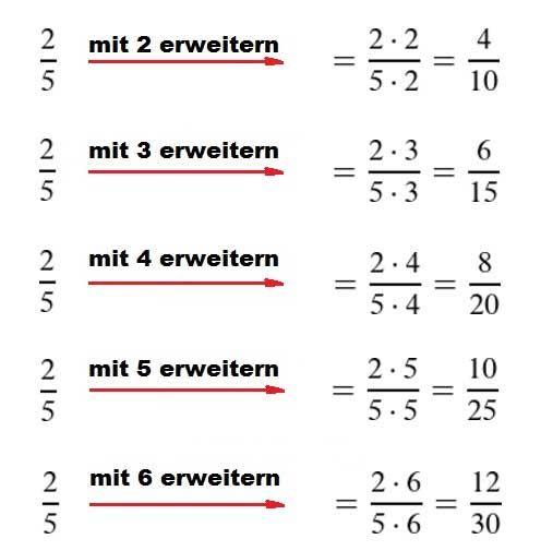 Bruche Erweitern Lernen Mathematik Lernen Bruchrechnen Mathe Unterrichten
