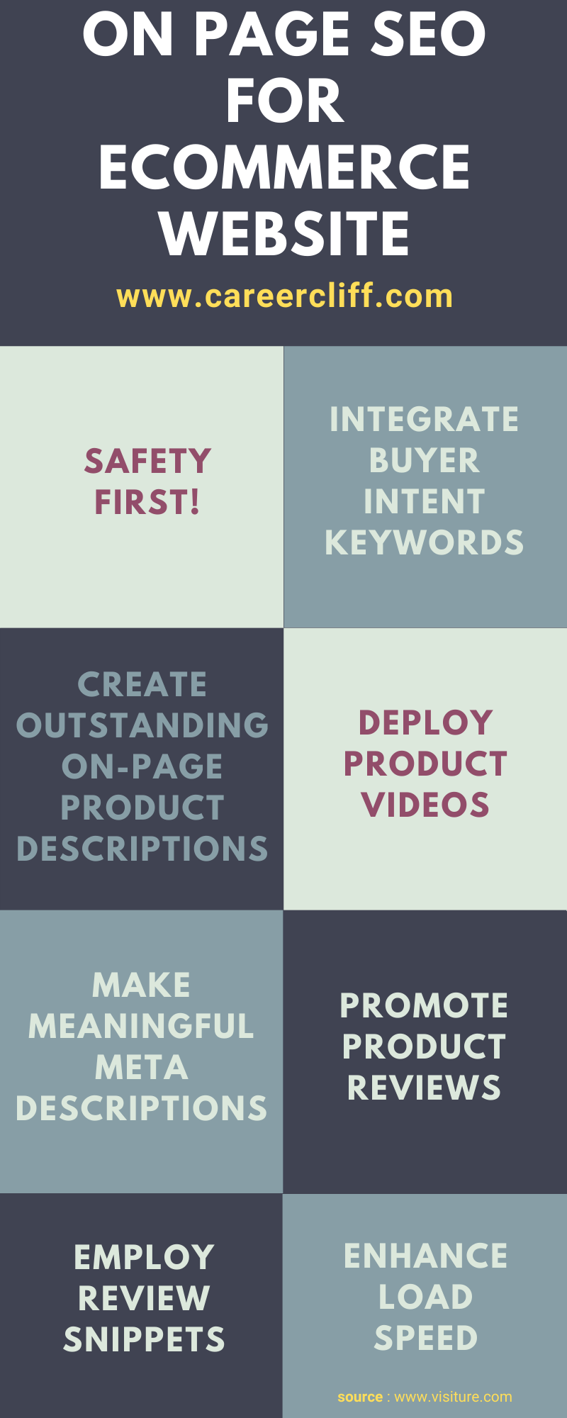 on page seo for ecommerce website