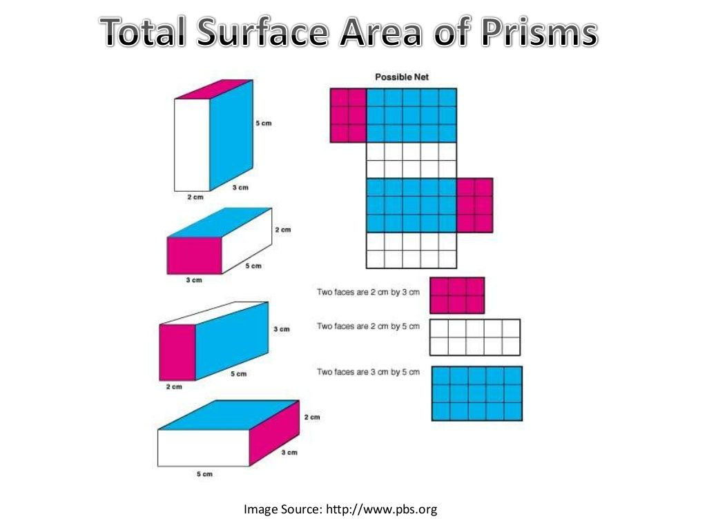 Total Surface Area Of Prisms Surface Area Surface Prisms