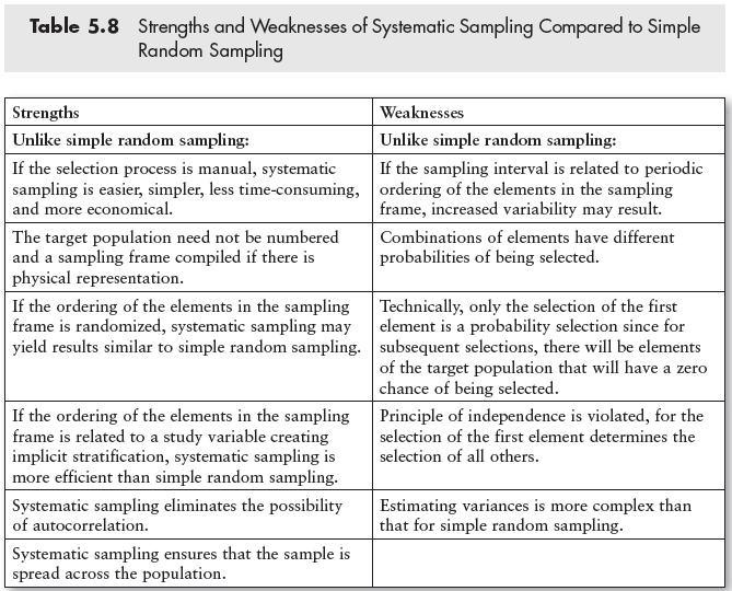 Strengths and weakness of quantitative research