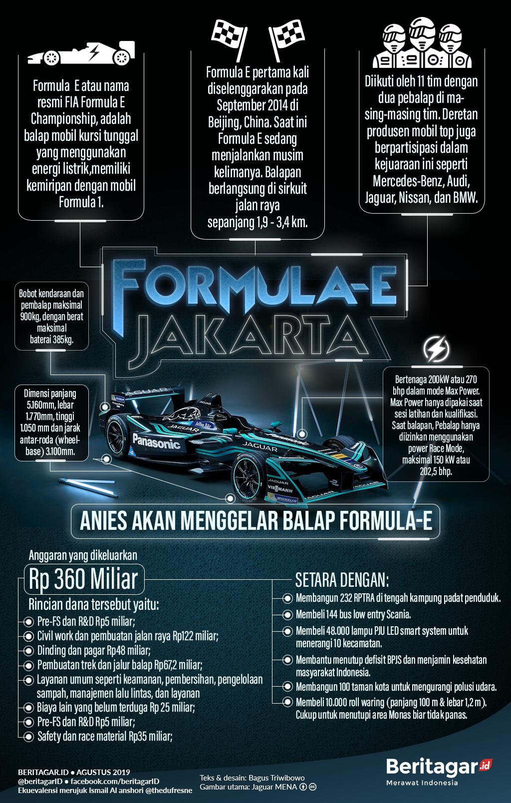 Infografik Eee Biaya Formula E Sampai Rp1 6 T Pengetahuan Kutipan Pengetahuan Belajar