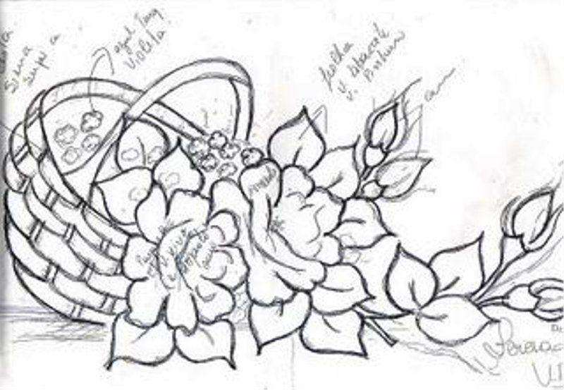 Pin De Maha Amin Em Hobbies And Crafts Riscos Para Pintura