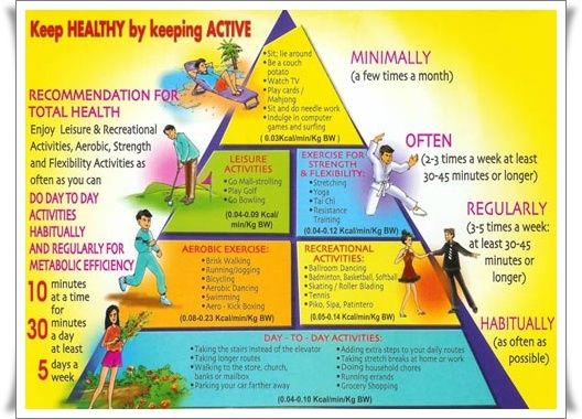 healthy eatung guidelines 1 year australia