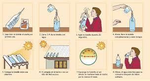 Image Result For Como Purificar El Agua Casero