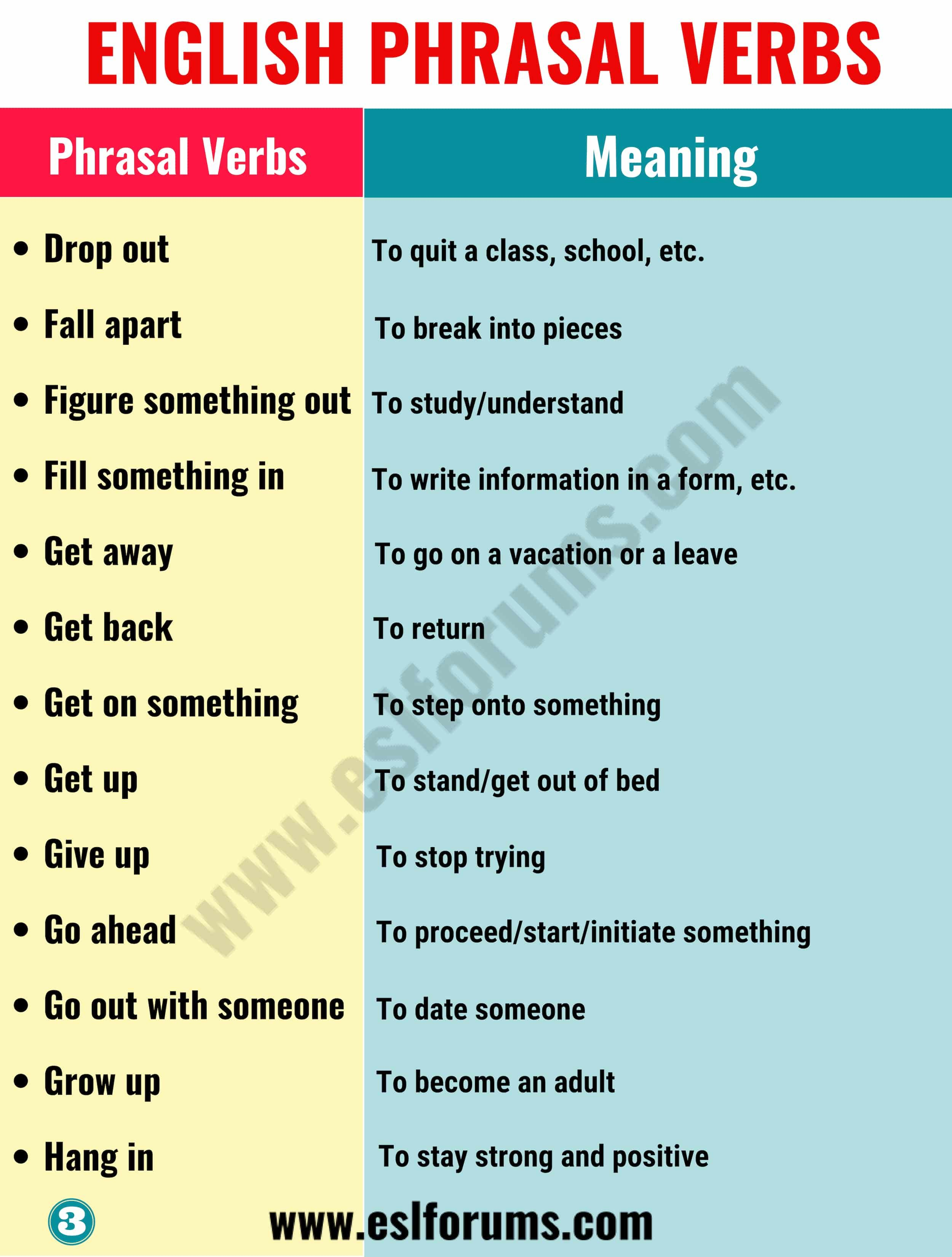 Phrasal Verbs Top 150 Most Important Phrasal Verbs With