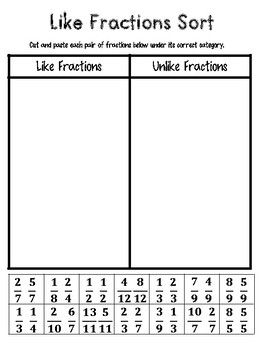 Like Fractions Sort | Math fractions, Teaching math, Fractions