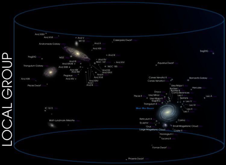 Science Cosmic Web Milky Way Milky Way Facts