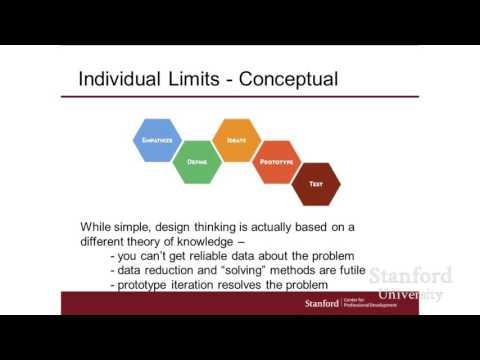 Stanford Webinar Design Thinking Method Not Magic Youtube In 2020 Design Thinking Webinar Design Innovation Management