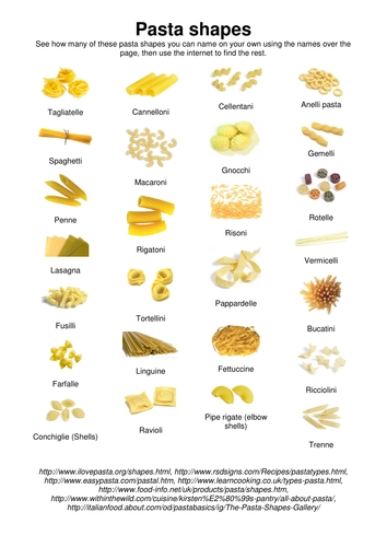 Pasta Shapes Worksheet Pasta Shapes Pasta Types How To Cook Pasta