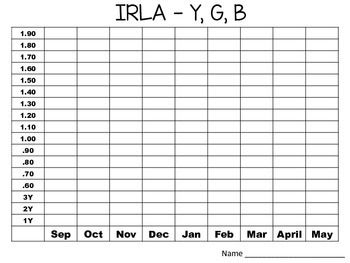 Reading level data tracking graphs also irla leveled library labels classroom ideas pinterest rh