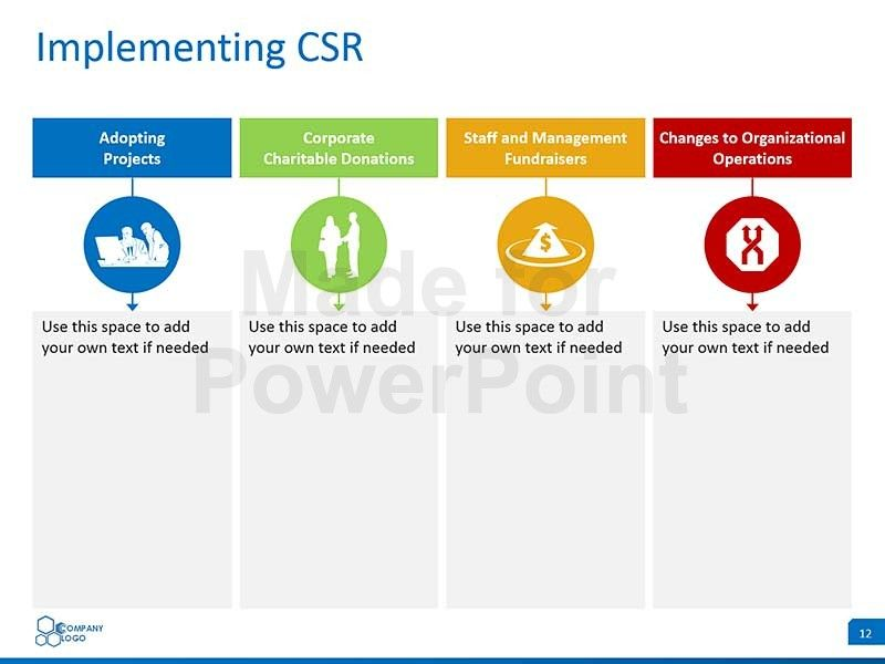 Our Detailed Ready To Use Powerpoint Corporate Social Responsibility