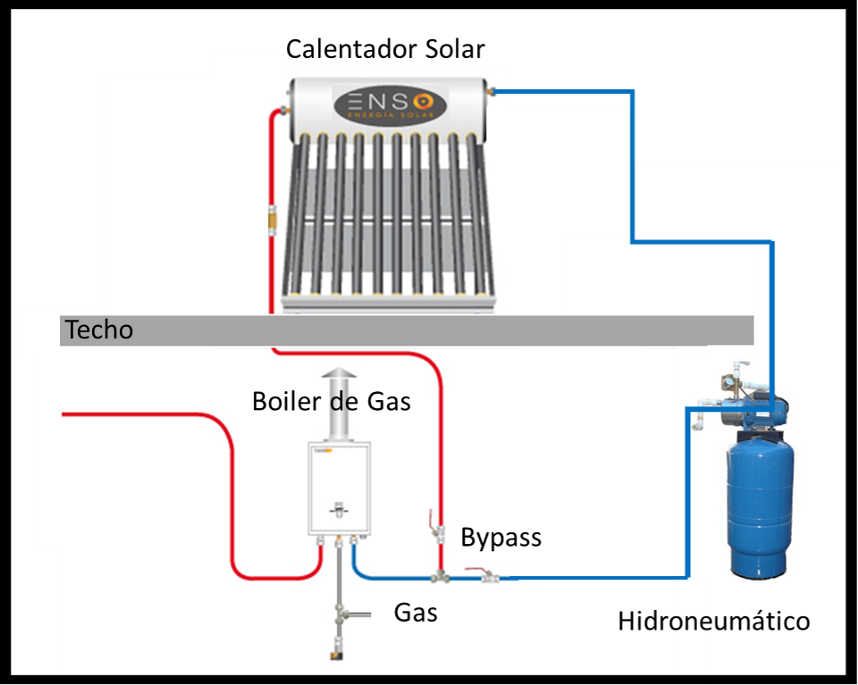 Diagrama Presion Calentador Solar Energia Solar Calentador