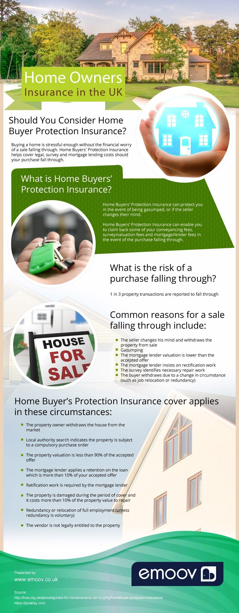 Home owners insurance in the uk business economics