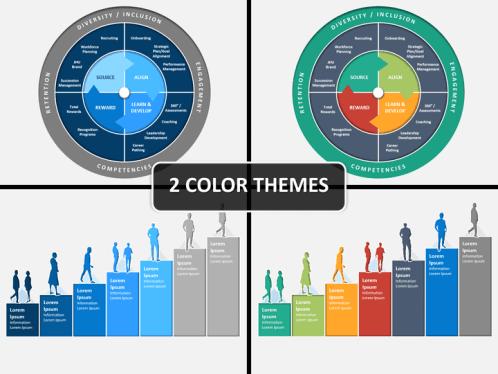 Human Resources Hr Plan Business Powerpoint Templates Powerpoint Templates Powerpoint